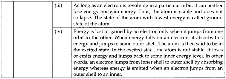 NCERT Solutions for Class 9 Science Chapter 4 Structure of the Atom 0000001