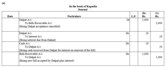 TS Grewal Accountancy Class 11 Solutions Chapter 12 Accounting for Bills of Exchange Q40