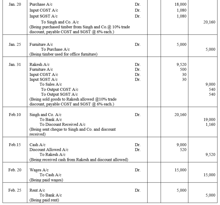 TS Grewal Accountancy Class 11 Solutions Chapter 5 Journal Q33.1