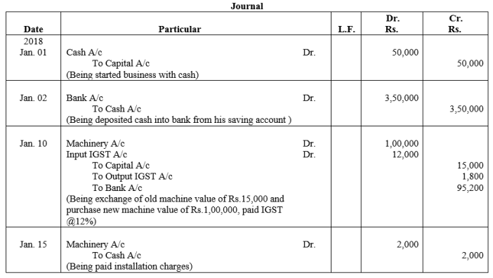 TS Grewal Accountancy Class 11 Solutions Chapter 5 Journal Q33