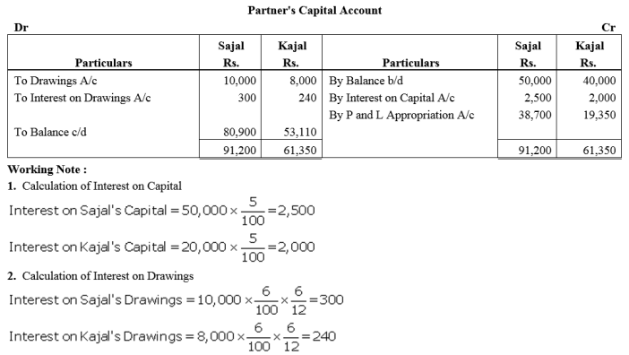 TS Grewal Accountancy Class 12 Solutions Chapter 1 Accounting for Partnership Firms - Fundamentals Q45.1