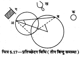 UP Board Solutions for Class 12 Geography Practical Work Chapter 5 Surveying Q.1.16