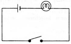 NCERT Solutions for Class 7 Science Chapter 14 Electric