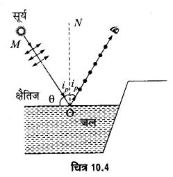 UP Board Solutions for Class 12 Physics Chapter 10 Wave Optics SAQ 24