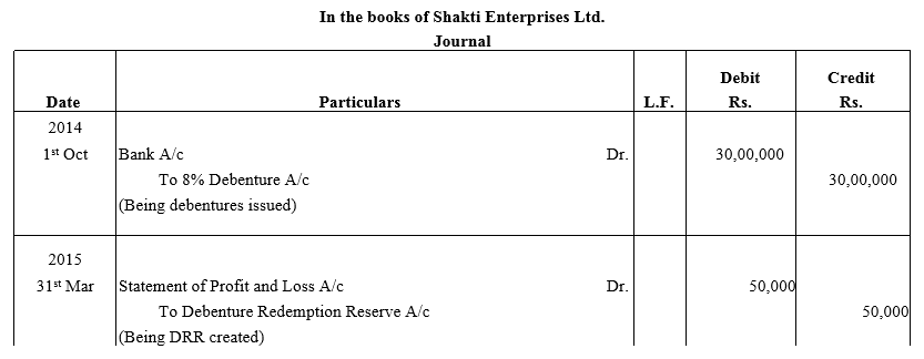 TS Grewal Accountancy Class 12 Solutions Chapter 10 Redemption of Debentures Q23