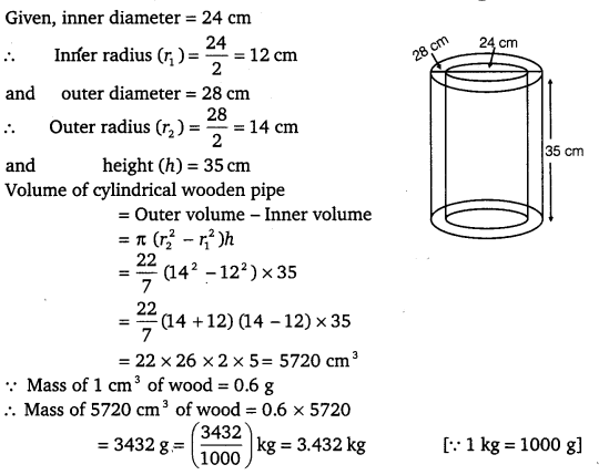 NCERT Solutions for Class 9 Maths Chapter 13 Surface Area and Volumes 32