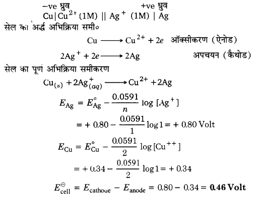 UP Board Solutions for Class 12 Chapter 3 Electro Chemistry 4Q.4