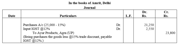 TS Grewal Accountancy Class 11 Solutions Chapter 5 Journal Q23