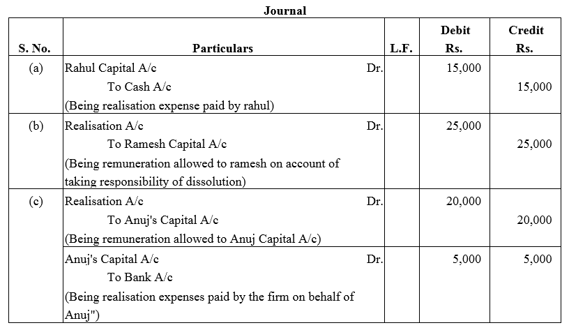 TS Grewal Accountancy Class 12 Solutions Chapter 6 Dissolution of Partnership Firm Q2