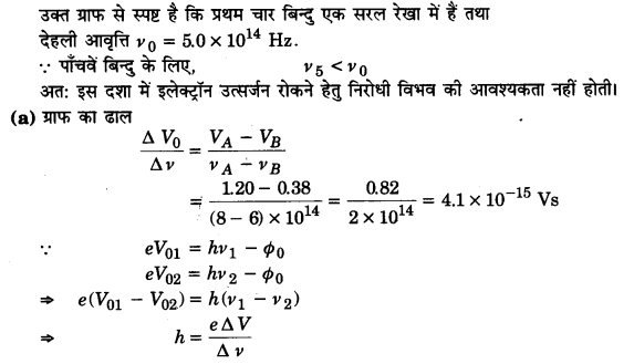 UP Board Solutions for Class 12 Physics Chapter 11 Dual Nature of Radiation and Matter 28b