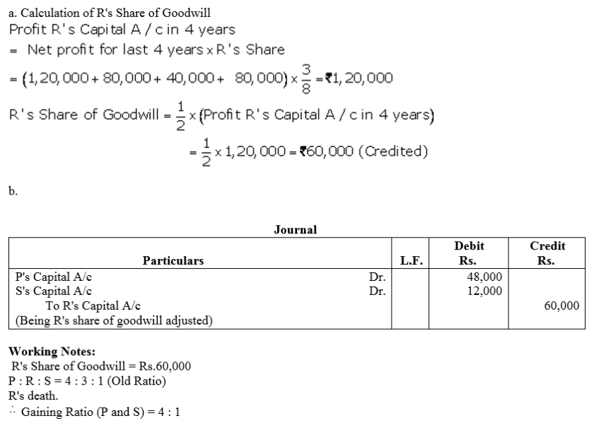 TS Grewal Accountancy Class 12 Solutions Chapter 5 Retirement Death of a Partner Q63