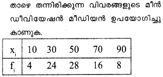 Plus One Maths Model Question Papers Paper 1Q23
