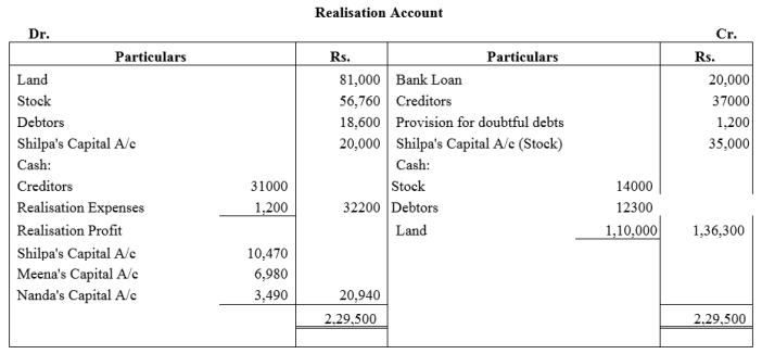 TS Grewal Accountancy Class 12 Solutions Chapter 6 Dissolution of Partnership Firm Q21
