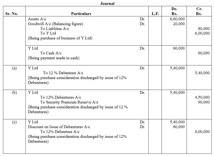 TS Grewal Accountancy Class 12 Solutions Chapter 9 Issue of Debentures Q18