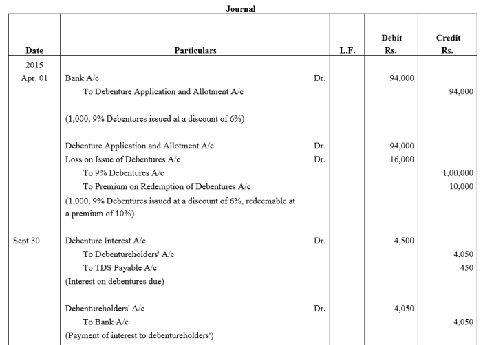 TS Grewal Accountancy Class 12 Solutions Chapter 9 Issue of Debentures Q40