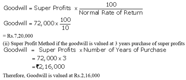 TS Grewal Accountancy Class 12 Solutions Chapter 2 Goodwill Nature and Valuation Q29.1