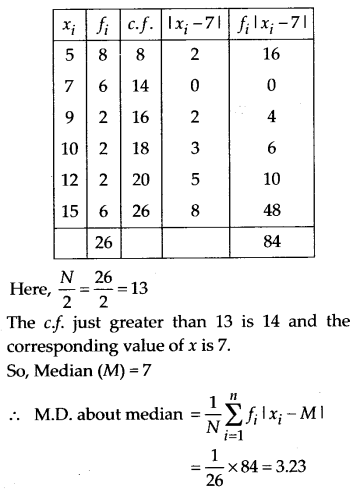 NCERT Solutions for Class 11 Maths Chapter 15 Statistics 12
