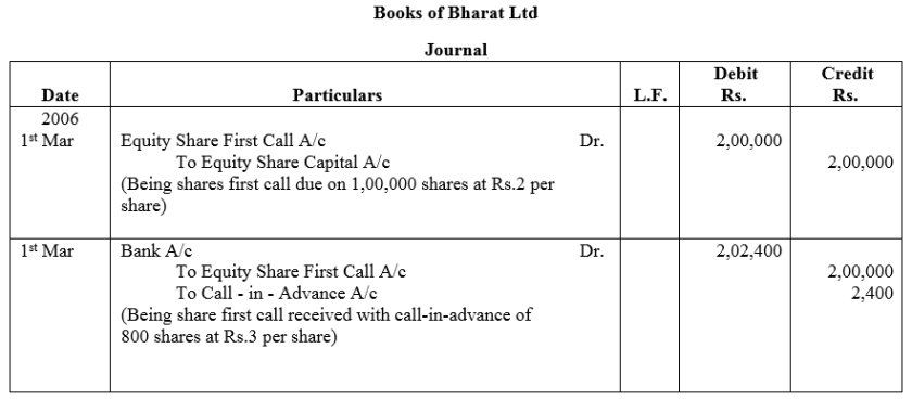 TS Grewal Accountancy Class 12 Solutions Chapter 8 Accounting for Share Capital Q25