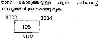 Plus One Computer Application Model Question Papers Paper 3 24