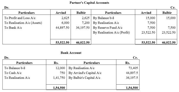 TS Grewal Accountancy Class 12 Solutions Chapter 6 Dissolution of Partnership Firm Q33.1