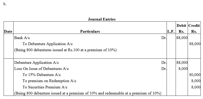 TS Grewal Accountancy Class 12 Solutions Chapter 9 Issue of Debentures Q37.1