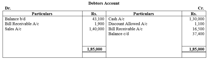 TS Grewal Accountancy Class 11 Solutions Chapter 16 Accounts from Incomplete Records Single Entry System Q34