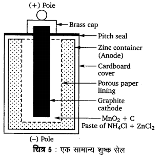 UP Board Solutions for Class 12 Chapter 3 Electro Chemistry 5Q.1