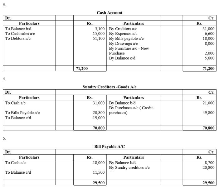 TS Grewal Accountancy Class 11 Solutions Chapter 16 Accounts from Incomplete Records Single Entry System Q38.2