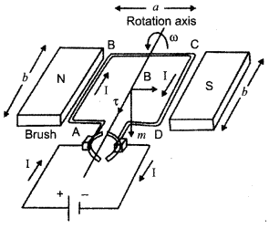 CBSE Sample Papers for Class 12 Physics Paper 6 43