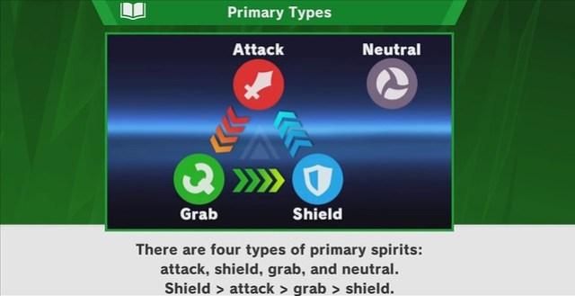Süper parçalamak Bros Ultimate - Spirit AtTtacks