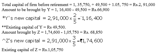 TS Grewal Accountancy Class 12 Solutions Chapter 5 Retirement Death of a Partner Q50