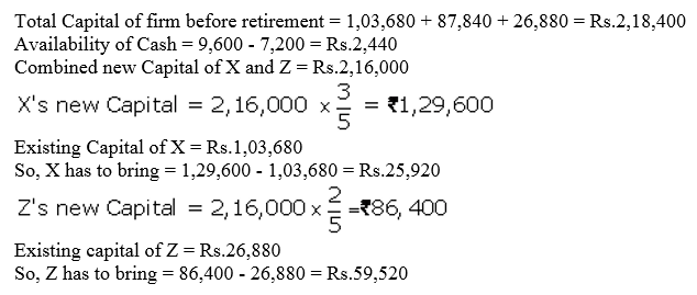 TS Grewal Accountancy Class 12 Solutions Chapter 5 Retirement Death of a Partner Q52