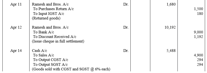 TS Grewal Accountancy Class 11 Solutions Chapter 5 Journal Q15.2