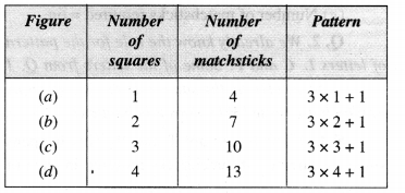 NCERT Solutions for Class 6 Maths Chapter 11 Algebra 11