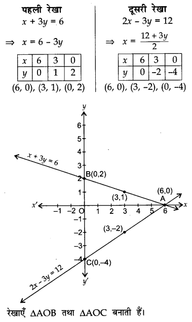 CBSE Sample Papers for Class 10 Maths in Hindi Medium Paper 2 S23