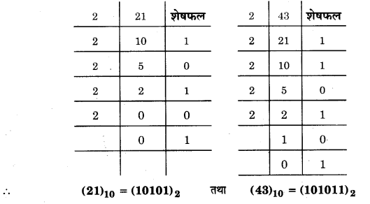 UP Board Solutions for Class 12 Physics Chapter 14 Semiconductor Electronics Materials, Devices and Simple Circuits a31