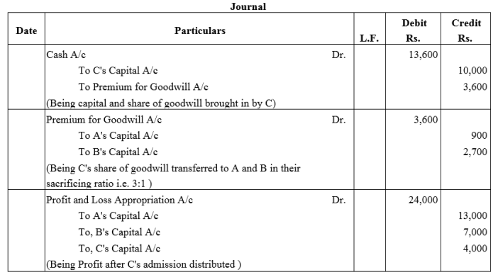 TS Grewal Accountancy Class 12 Solutions Chapter 4 Admission of a Partner Q26