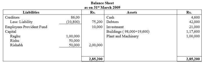 TS Grewal Accountancy Class 12 Solutions Chapter 4 Admission of a Partner Q84.1