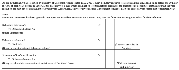 TS Grewal Accountancy Class 12 Solutions Chapter 10 Redemption of Debentures Q20.3
