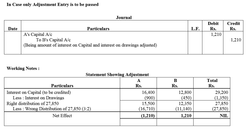 TS Grewal Accountancy Class 12 Solutions Chapter 1 Accounting for Partnership Firms - Fundamentals Q75.3