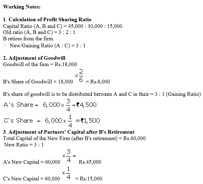 TS Grewal Accountancy Class 12 Solutions Chapter 5 Retirement Death of a Partner Q46.2