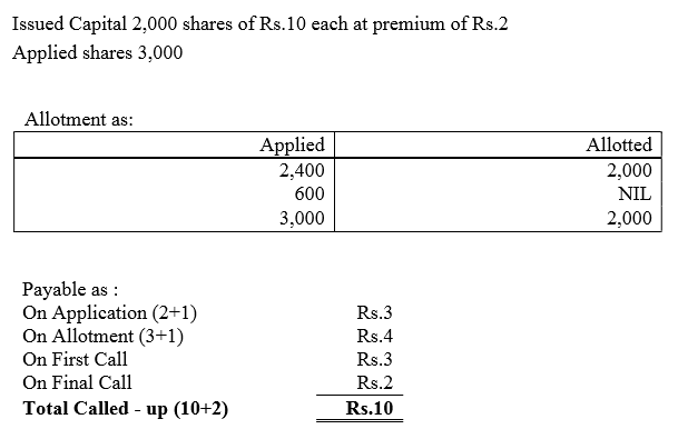 TS Grewal Accountancy Class 12 Solutions Chapter 8 Accounting for Share Capital Q87
