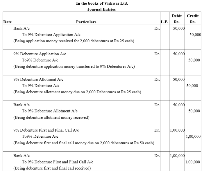 TS Grewal Accountancy Class 12 Solutions Chapter 9 Issue of Debentures Q1