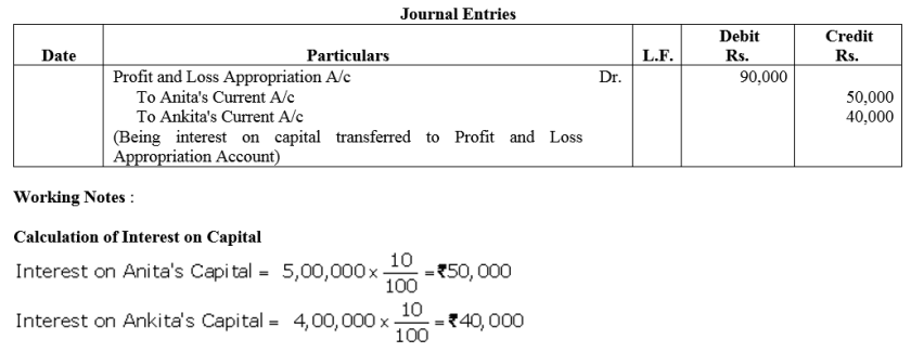 TS Grewal Accountancy Class 12 Solutions Chapter 1 Accounting for Partnership Firms - Fundamentals Q20