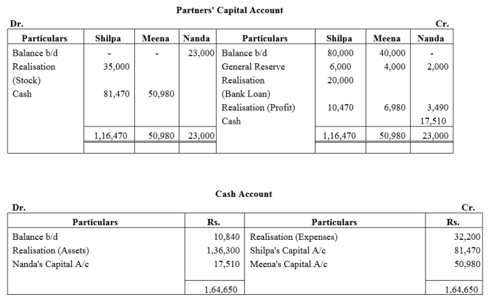 TS Grewal Accountancy Class 12 Solutions Chapter 6 Dissolution of Partnership Firm Q21.1