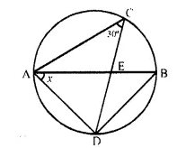 Selina Concise Mathematics Class 10 ICSE Solutions Chapter