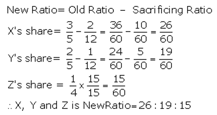 TS Grewal Accountancy Class 12 Solutions Chapter 4 Admission of a Partner Q6.1