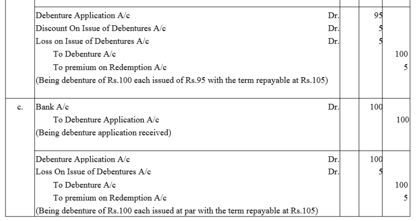 TS Grewal Accountancy Class 12 Solutions Chapter 9 Issue of Debentures Q30.1