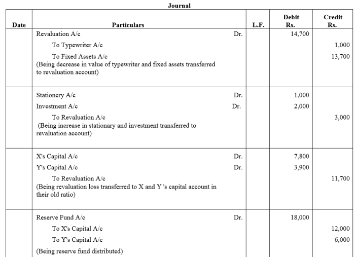 TS Grewal Accountancy Class 12 Solutions Chapter 4 Admission of a Partner Q79
