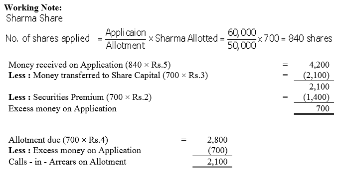 TS Grewal Accountancy Class 12 Solutions Chapter 8 Accounting for Share Capital Q86.3